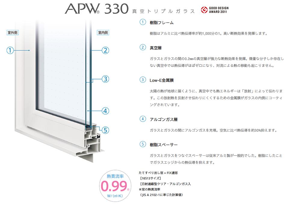 APW330 真空トリプルガラス