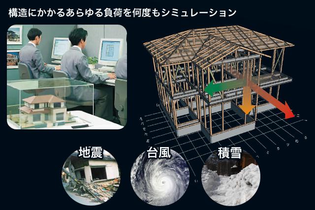 構造計算の現場